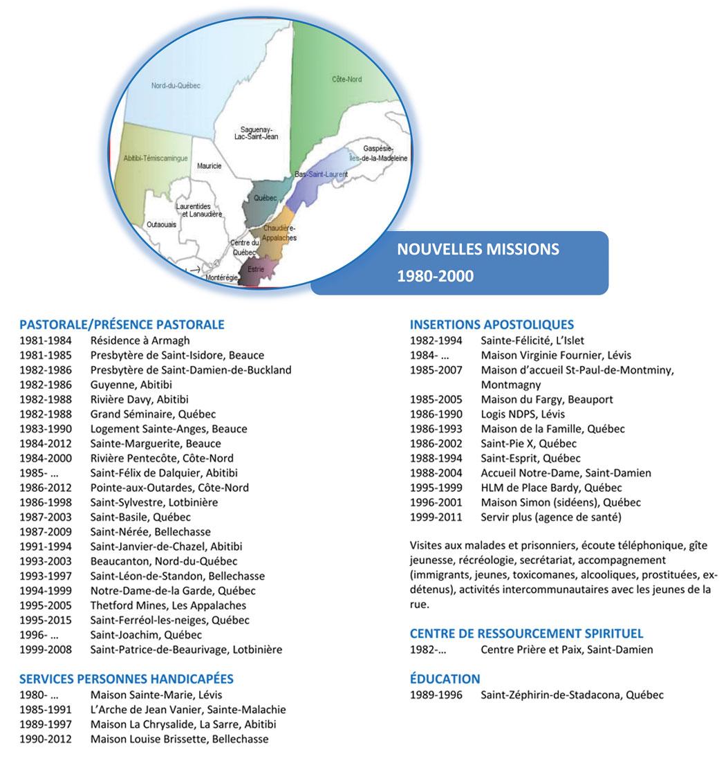 nouvelles-missions-1980-2000